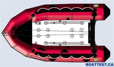 2008 Zodiac MARK 2C FUTURA FR Buyers Guide 6309 | Boat Buyers Guide